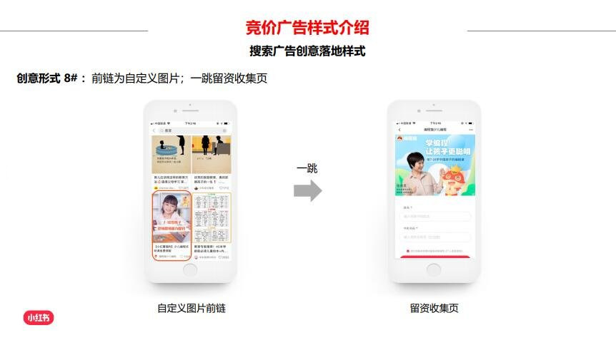 小红书竞价广告投放及物料审核指导手册
