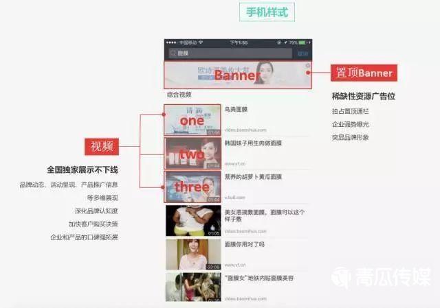 短视频分发推广的六种渠道