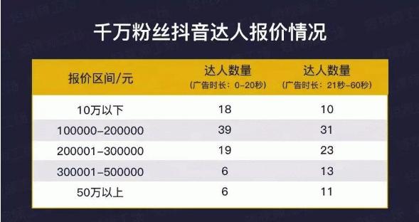 中国网红发展史 | 四代网红,谁都有机会